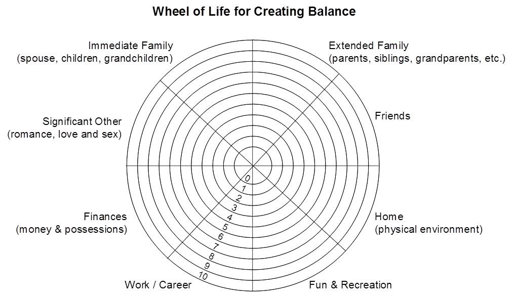 Balance wheel template pictures to pin on pinterest for Blank wheel of life template