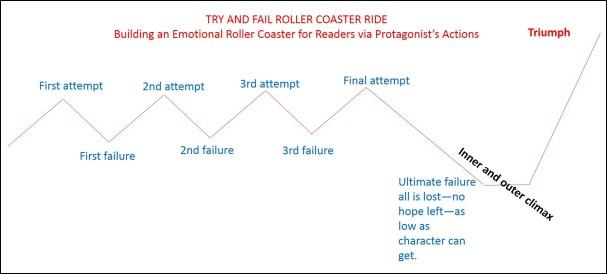 EMOTIONAL ROLLERCOASTER v3